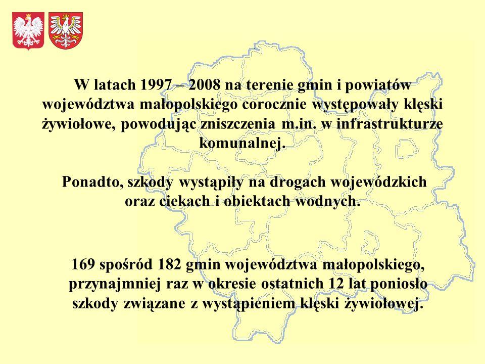W latach 1997 – 2008 na terenie gmin i powiatów województwa małopolskiego corocznie występowały klęski żywiołowe, powodując zniszczenia m.in.