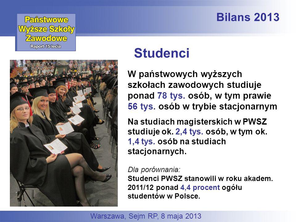 Bilans 2013 W państwowych wyższych szkołach zawodowych studiuje ponad 78 tys. osób, w tym prawie 56 tys. osób w trybie stacjonarnym Na studiach magist