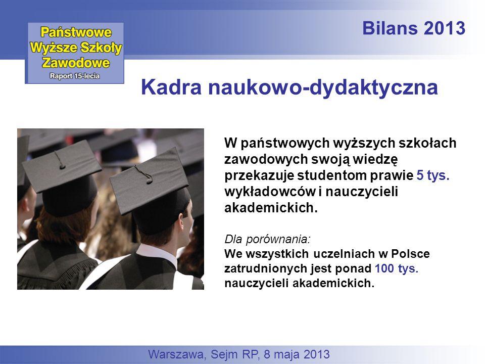 Bilans 2013 Kadra naukowo-dydaktyczna W państwowych wyższych szkołach zawodowych swoją wiedzę przekazuje studentom prawie 5 tys. wykładowców i nauczyc