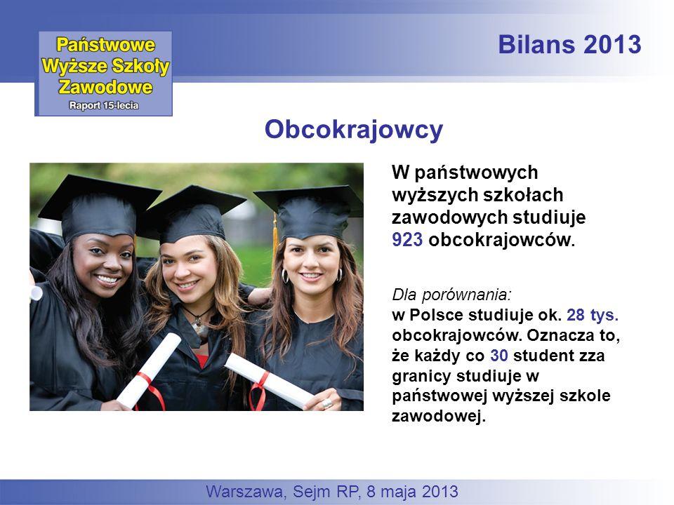 Bilans 2013 W państwowych wyższych szkołach zawodowych studiuje 923 obcokrajowców. Dla porównania: w Polsce studiuje ok. 28 tys. obcokrajowców. Oznacz