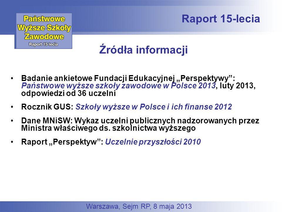 Badanie ankietowe Fundacji Edukacyjnej Perspektywy: Państwowe wyższe szkoły zawodowe w Polsce 2013, luty 2013, odpowiedzi od 36 uczelni Rocznik GUS: S