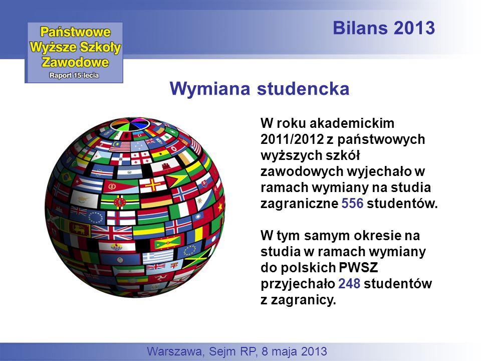 Bilans 2013 W roku akademickim 2011/2012 z państwowych wyższych szkół zawodowych wyjechało w ramach wymiany na studia zagraniczne 556 studentów. W tym