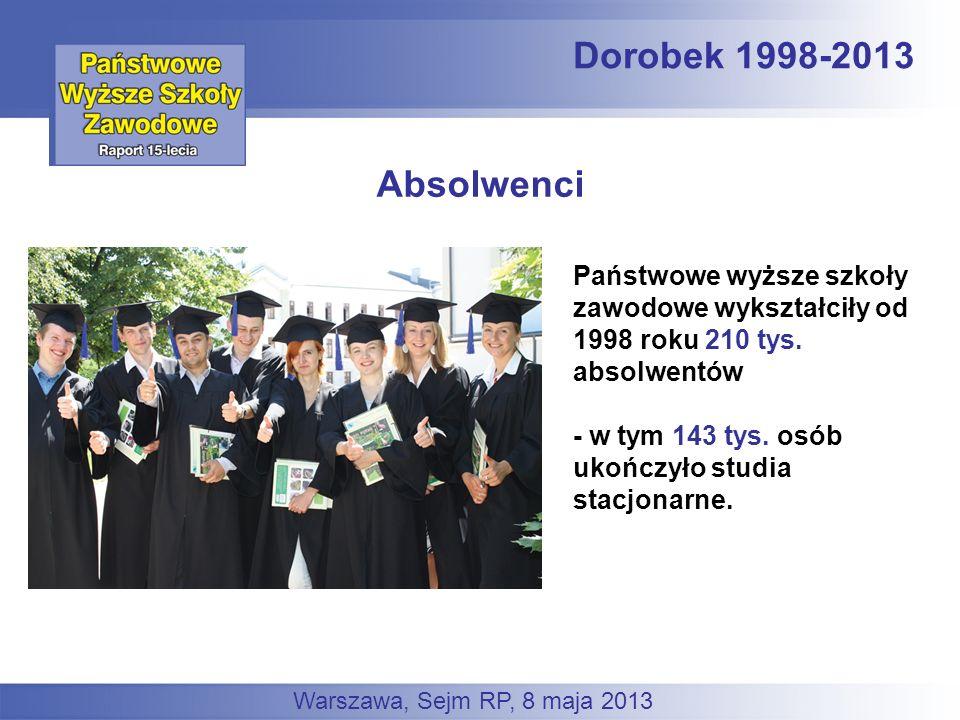 Dorobek 1998-2013 Państwowe wyższe szkoły zawodowe wykształciły od 1998 roku 210 tys. absolwentów - w tym 143 tys. osób ukończyło studia stacjonarne.
