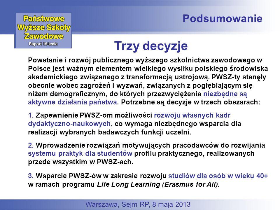 Podsumowanie Powstanie i rozwój publicznego wyższego szkolnictwa zawodowego w Polsce jest ważnym elementem wielkiego wysiłku polskiego środowiska akad