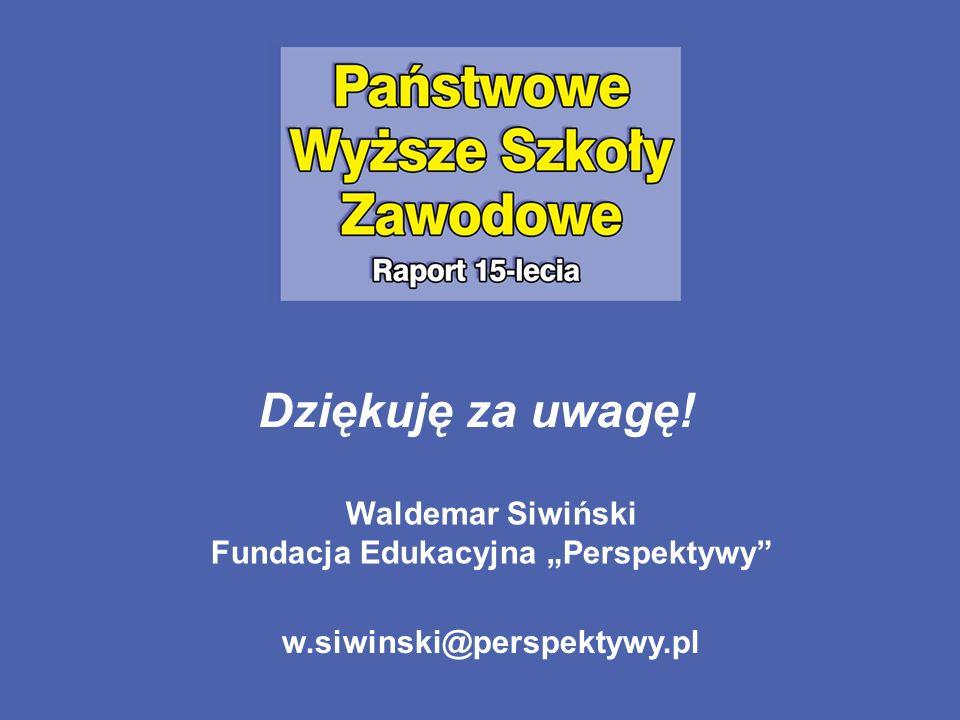 Waldemar Siwiński Fundacja Edukacyjna Perspektywy Dziękuję za uwagę! w.siwinski@perspektywy.pl