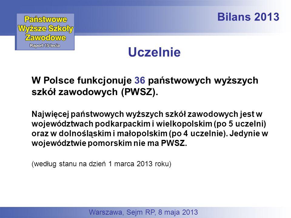 Bilans 2013 W Polsce funkcjonuje 36 państwowych wyższych szkół zawodowych (PWSZ). Najwięcej państwowych wyższych szkół zawodowych jest w województwach