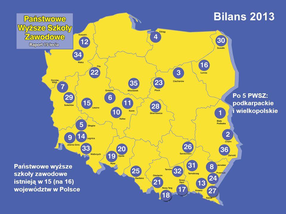 Bilans 2013 Państwowe wyższe szkoły zawodowe istnieją w 15 (na 16) województw w Polsce Po 5 PWSZ: podkarpackie i wielkopolskie