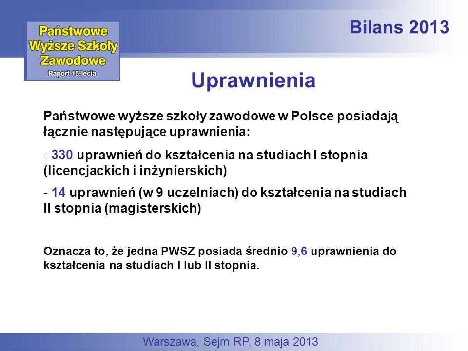 Bilans 2013 Państwowe wyższe szkoły zawodowe w Polsce posiadają łącznie następujące uprawnienia: - 330 uprawnień do kształcenia na studiach I stopnia