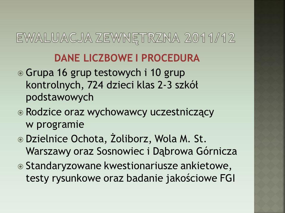 DANE LICZBOWE I PROCEDURA Grupa 16 grup testowych i 10 grup kontrolnych, 724 dzieci klas 2-3 szkół podstawowych Rodzice oraz wychowawcy uczestniczący w programie Dzielnice Ochota, Żoliborz, Wola M.