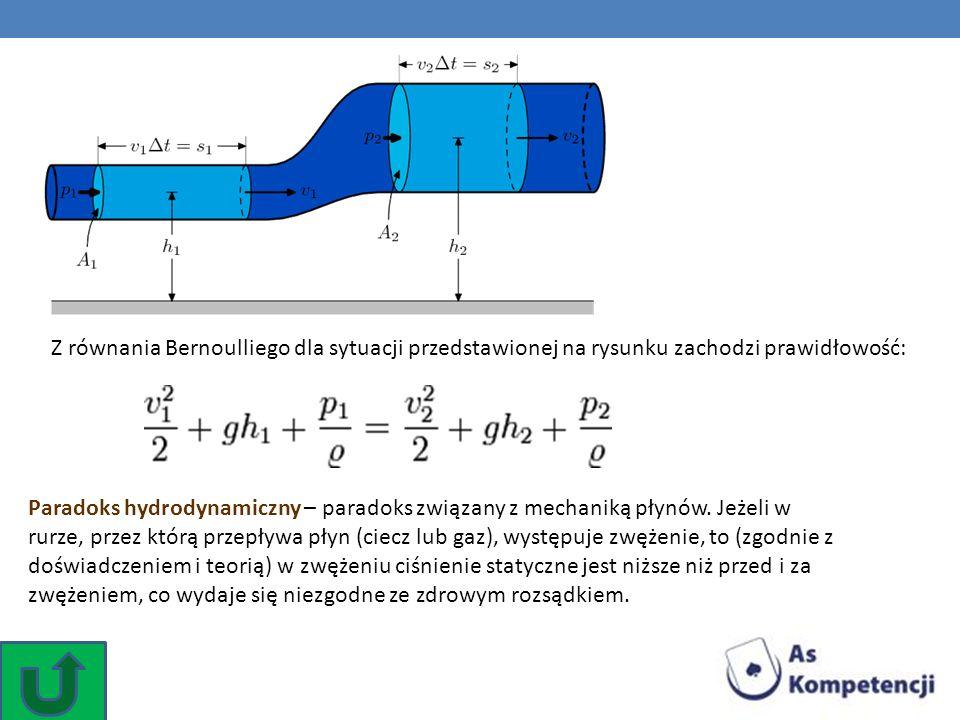 Paradoks hydrodynamiczny – paradoks związany z mechaniką płynów. Jeżeli w rurze, przez którą przepływa płyn (ciecz lub gaz), występuje zwężenie, to (z