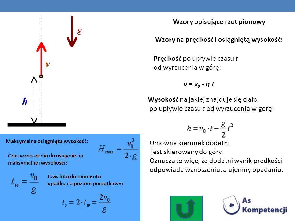 Wzory opisujące rzut pionowy Wzory na prędkość i osiągniętą wysokość: Prędkość po upływie czasu t od wyrzucenia w górę: v = v 0 - g·t Wysokość na jaki