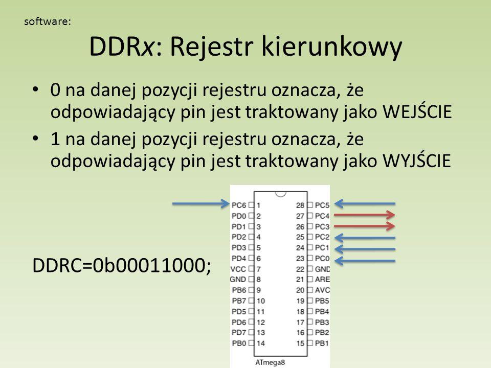 DDRx: Rejestr kierunkowy 0 na danej pozycji rejestru oznacza, że odpowiadający pin jest traktowany jako WEJŚCIE 1 na danej pozycji rejestru oznacza, ż