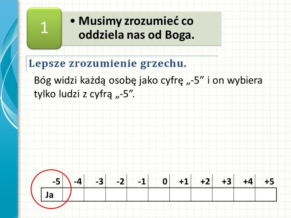 Bóg widzi każdą osobę jako cyfrę -5 i on wybiera tylko ludzi z cyfrą -5. Musimy zrozumieć co oddziela nas od Boga. 1 -5-4-3-20+1+2+3+4+5 Ja