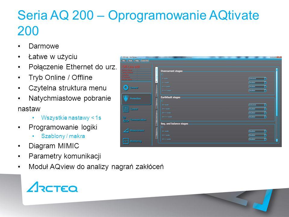 Seria AQ 200 – Oprogramowanie AQtivate 200 Darmowe Łatwe w użyciu Połączenie Ethernet do urz.