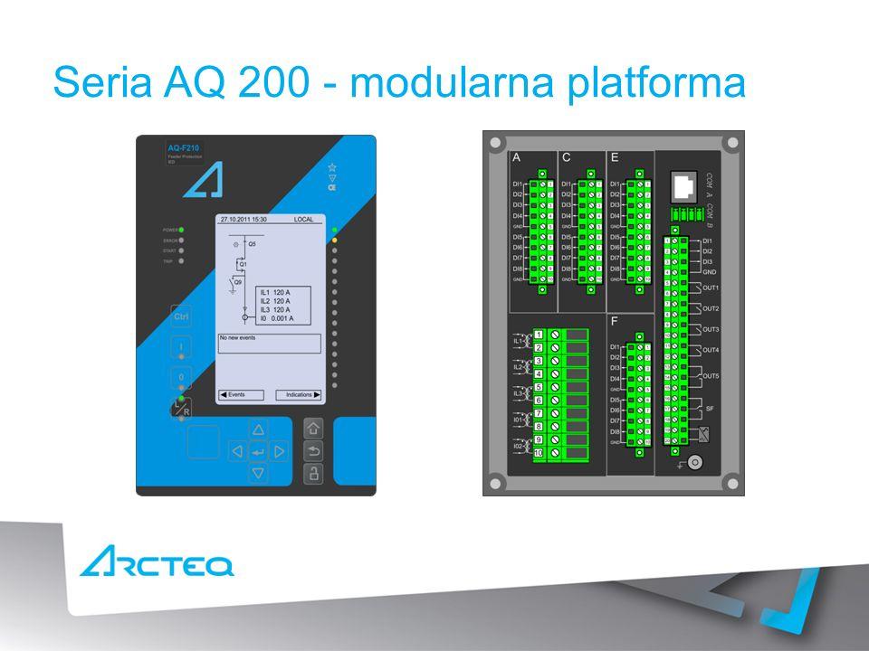 Seria AQ 200 - modularna platforma