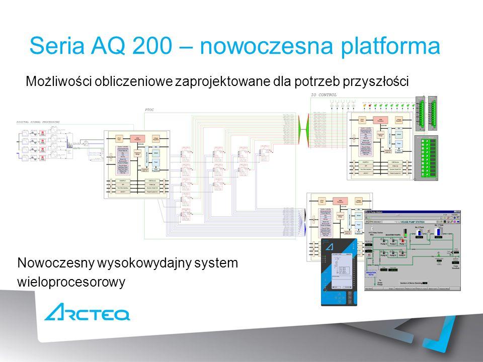 Seria AQ 200 – nowoczesna platforma Możliwości obliczeniowe zaprojektowane dla potrzeb przyszłości Nowoczesny wysokowydajny system wieloprocesorowy