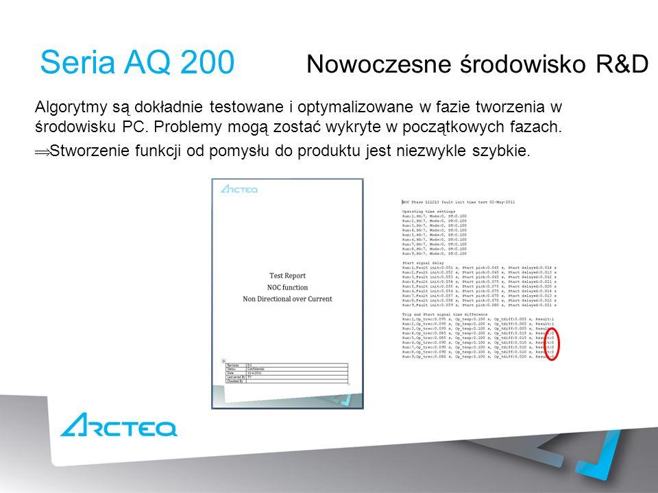 Seria AQ 200 Algorytmy są dokładnie testowane i optymalizowane w fazie tworzenia w środowisku PC.