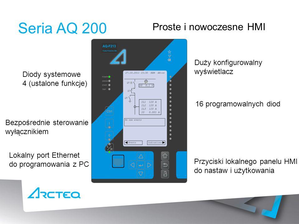 Proste i nowoczesne HMI Diody systemowe 4 (ustalone funkcje) Bezpośrednie sterowanie wyłącznikiem Lokalny port Ethernet do programowania z PC Przyciski lokalnego panelu HMI do nastaw i użytkowania 16 programowalnych diod Duży konfigurowalny wyświetlacz Seria AQ 200