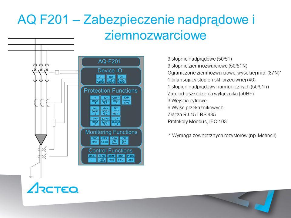 AQ F201 – Zabezpieczenie nadprądowe i ziemnozwarciowe 3 stopnie nadprądowe (50/51) 3 stopnie ziemnozwarciowe (50/51N) Ograniczone ziemnozwarciowe, wysokiej imp.