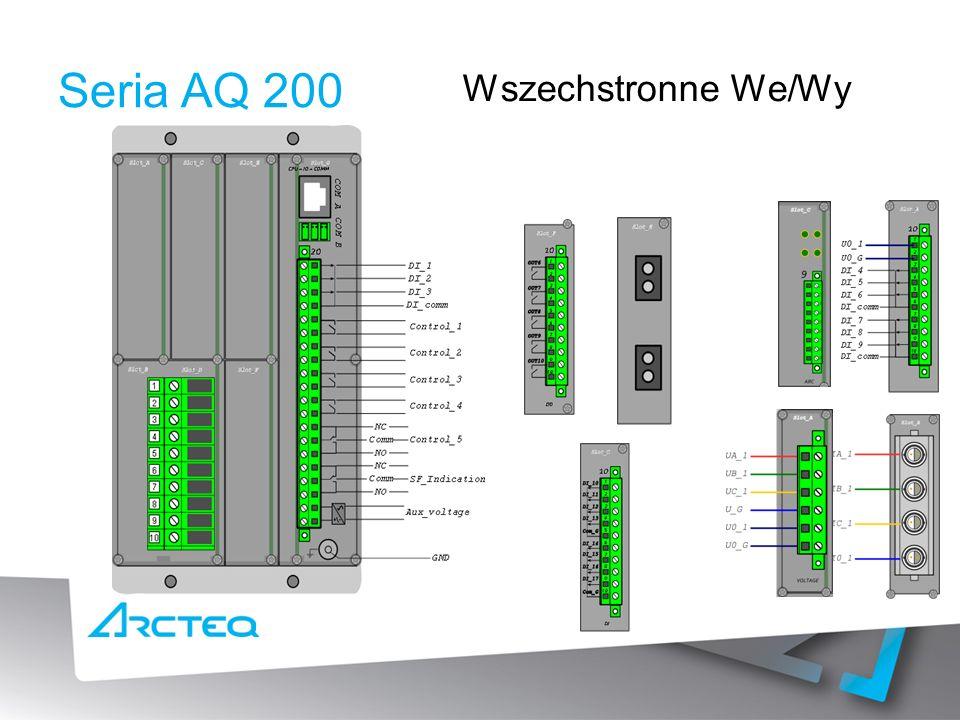 Seria AQ 200 Wszechstronne We/Wy