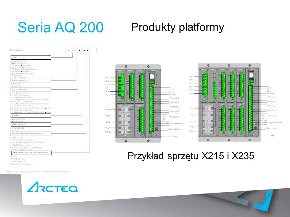 Seria AQ 200 Produkty platformy Przykład sprzętu X215 i X235
