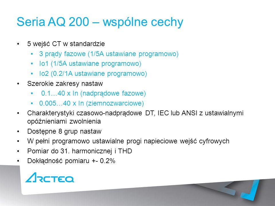 Seria AQ 200 – wspólne cechy 5 wejść CT w standardzie 3 prądy fazowe (1/5A ustawiane programowo) Io1 (1/5A ustawiane programowo) Io2 (0.2/1A ustawiane programowo) Szerokie zakresy nastaw 0.1…40 x In (nadprądowe fazowe) 0.005…40 x In (ziemnozwarciowe) Charakterystyki czasowo-nadprądowe DT, IEC lub ANSI z ustawialnymi opóźnieniami zwolnienia Dostępne 8 grup nastaw W pełni programowo ustawialne progi napieciowe wejść cyfrowych Pomiar do 31.