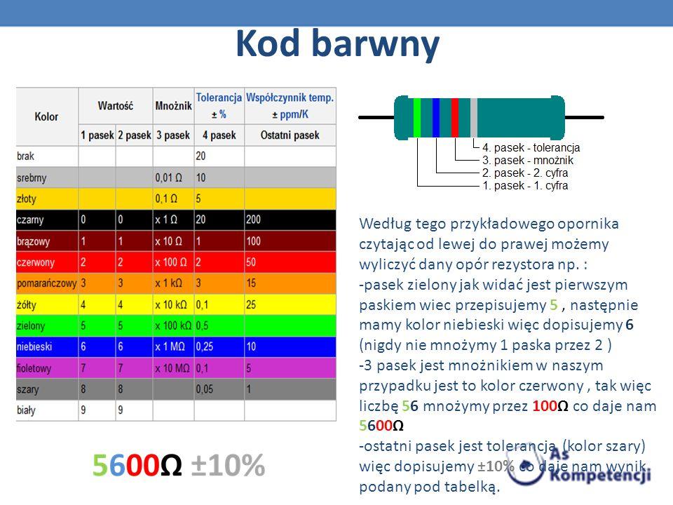 Kod barwny Według tego przykładowego opornika czytając od lewej do prawej możemy wyliczyć dany opór rezystora np. : -pasek zielony jak widać jest pier