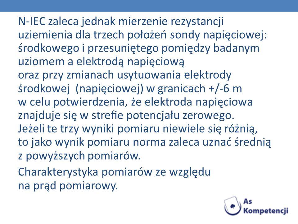 N-IEC zaleca jednak mierzenie rezystancji uziemienia dla trzech położeń sondy napięciowej: środkowego i przesuniętego pomiędzy badanym uziomem a elekt