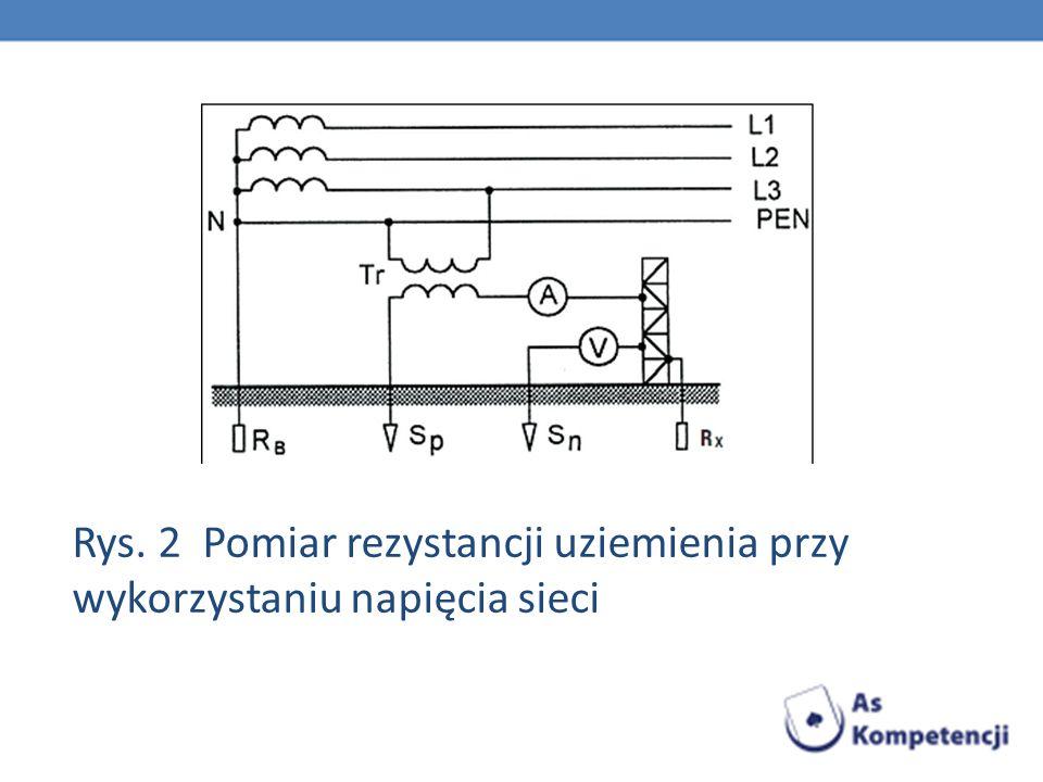Rys. 2 Pomiar rezystancji uziemienia przy wykorzystaniu napięcia sieci