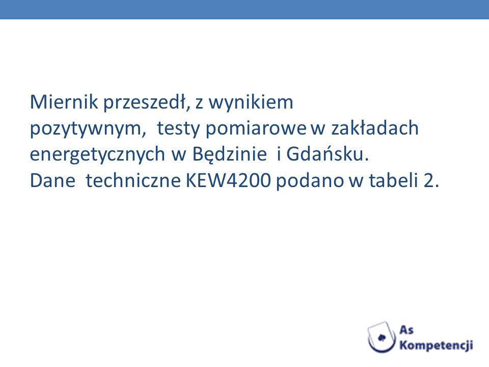 Miernik przeszedł, z wynikiem pozytywnym, testy pomiarowe w zakładach energetycznych w Będzinie i Gdańsku. Dane techniczne KEW4200 podano w tabeli 2.