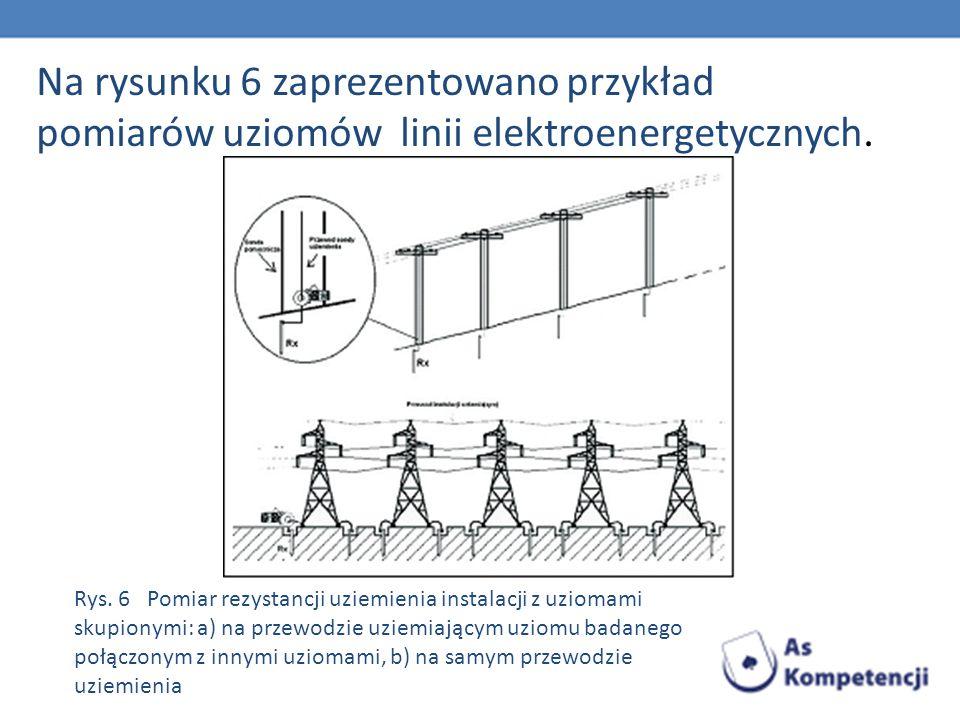 Na rysunku 6 zaprezentowano przykład pomiarów uziomów linii elektroenergetycznych. Rys. 6 Pomiar rezystancji uziemienia instalacji z uziomami skupiony