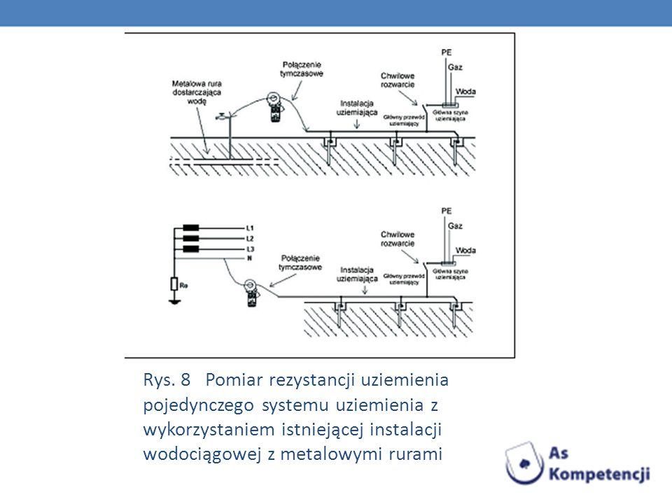 Rys. 8 Pomiar rezystancji uziemienia pojedynczego systemu uziemienia z wykorzystaniem istniejącej instalacji wodociągowej z metalowymi rurami