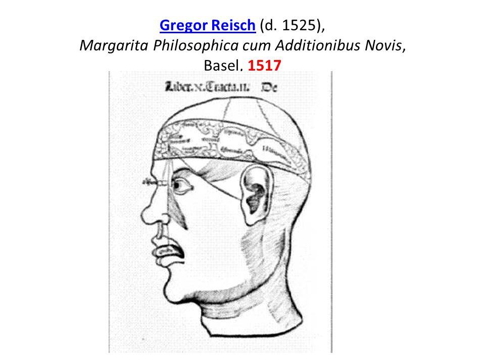 Gregor ReischGregor Reisch (d. 1525), Margarita Philosophica cum Additionibus Novis, Basel, 1517