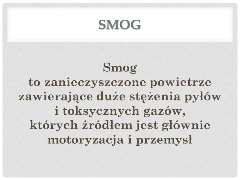 SMOG Smog to zanieczyszczone powietrze zawierające duże stężenia pyłów i toksycznych gazów, których źródłem jest głównie motoryzacja i przemysł