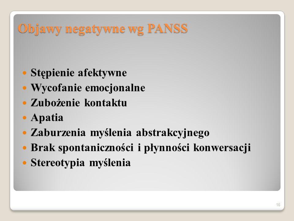 15 Objawy pozytywne w Skali PANSS: P1.UROJENIA P2.