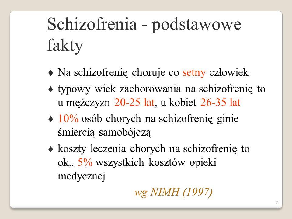 Wszystko co chcielibyście wiedzieć o schizofrenii, ale boicie się zapytać? Andrzej Czernikiewicz