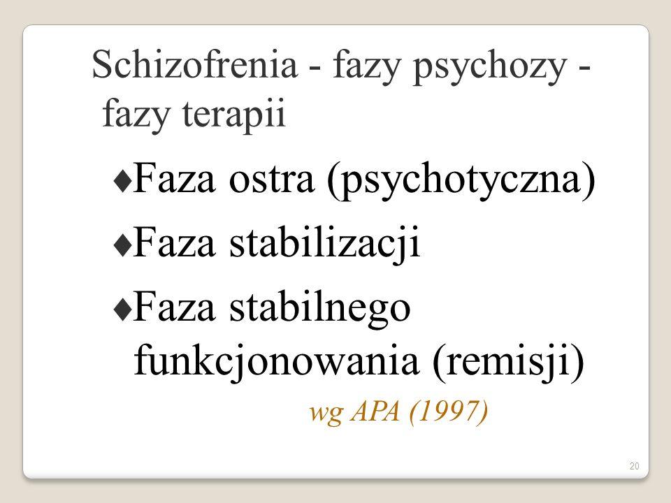 19 Trzy syndromy – pięć wymiarów Zespół błędnej oceny rzeczywistości Zespół dezorganizacjiZespół zubożenia psychomotorycznego