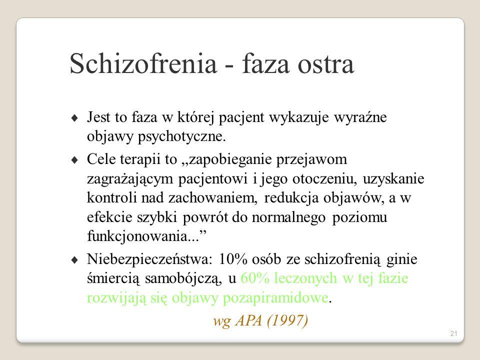 20 Schizofrenia - fazy psychozy - fazy terapii Faza ostra (psychotyczna) Faza stabilizacji Faza stabilnego funkcjonowania (remisji) wg APA (1997)