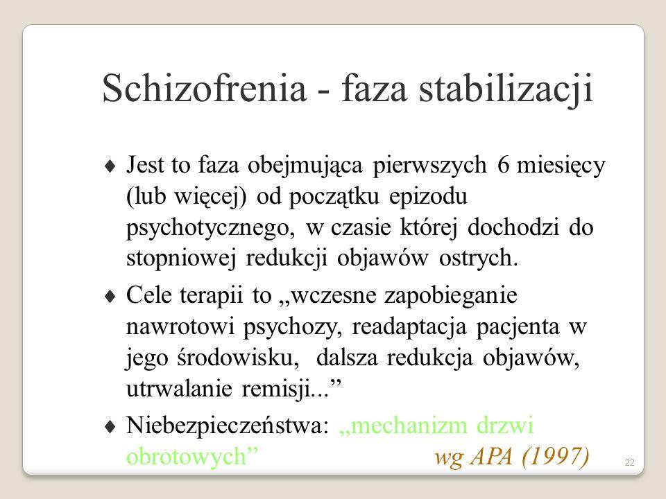 21 Schizofrenia - faza ostra Jest to faza w której pacjent wykazuje wyraźne objawy psychotyczne.