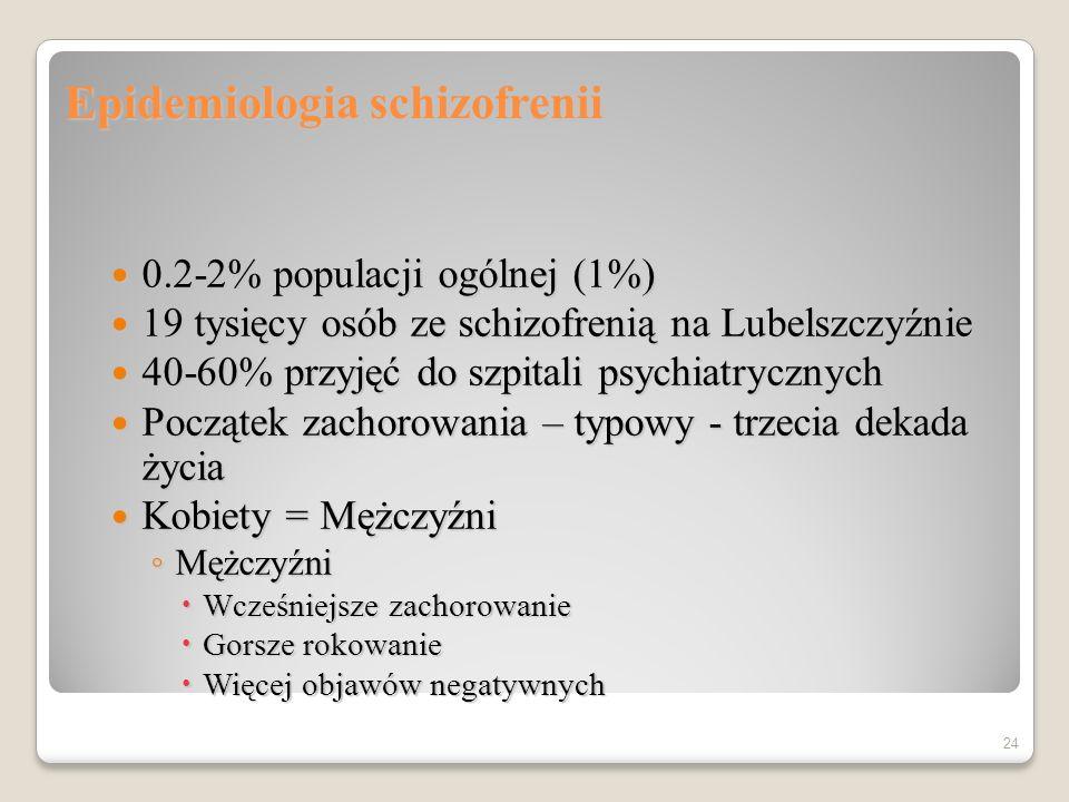 23 Schizofrenia - faza remisji Jest to faza w której objawy psychotyczne są minimalne lub nieobecne.