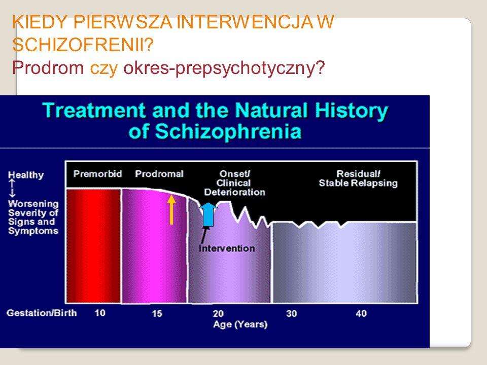 objawy fazy prodromalnej (lub rezydualnej) schizofrenii wg DSM III R: · społeczna izolacja · pogorszenie funkcjonowania w podstawowych rolach zawodowych i domowych · dziwne zachowania (zbieranie odpadków, mówienie do siebie) · pogorszenie w dbaniu o własną higienę · blady, niedostosowany afekt · dziwaczne wypowiedzi · dziwne przekonania (myślenie magiczne, jasnowidzenie, szósty zmysł ) · niezwykłe doswiadczenia zmysłowe (iluzje, świadomość działania obcych sił) · spadek inicjatywy, zainteresowań, energii 25