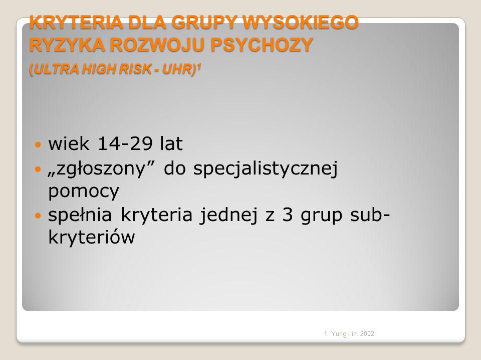 CELE INTERWENCJI PRE-PSYCHOTYCZNEJ 1.Agerbo i in.