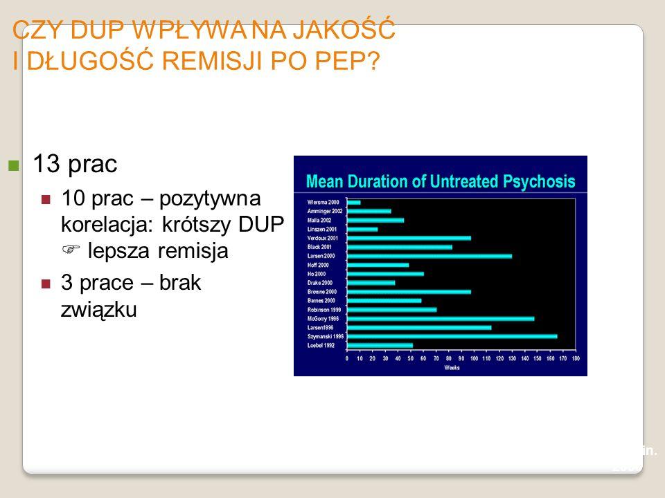 Najsilniejsze predyktory przejścia w psychozę 1.