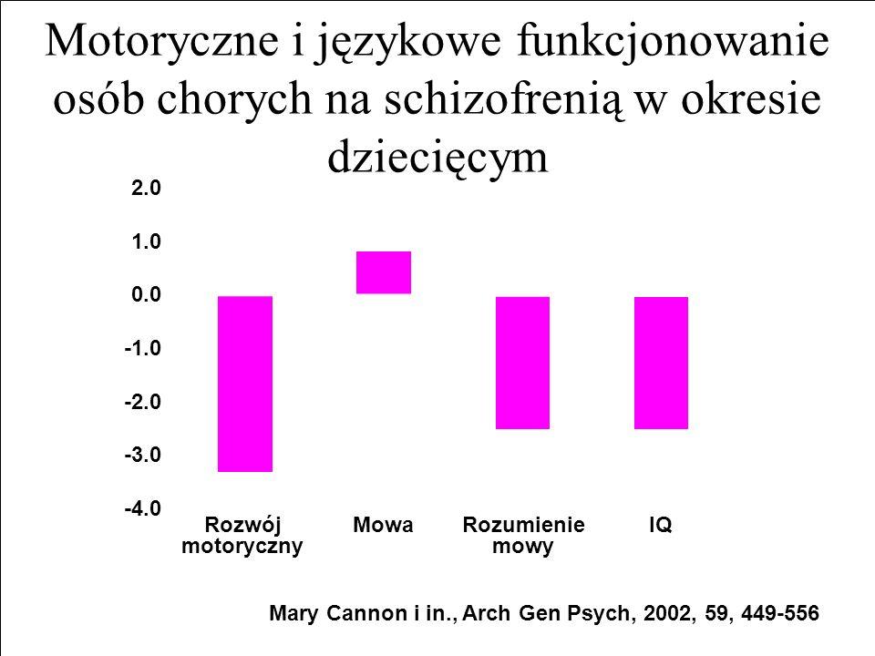 Czynniki biologiczne w etiologii schizofrenii Pre- i perinatalne urazy Pre- i perinatalne urazy anoksja --> strukturalne uszkodzenia mózgu anoksja --> strukturalne uszkodzenia mózgu Więcej objawów negatywnych Więcej objawów negatywnych Przewlekły przebieg Przewlekły przebieg Wśród schizofrenicznych probandów, pochodzących od rodziców ze schizofrenią – 2x większe obciążenie urazami pre- i perinatalnymi Wśród schizofrenicznych probandów, pochodzących od rodziców ze schizofrenią – 2x większe obciążenie urazami pre- i perinatalnymi 66