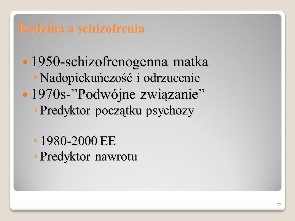 Mieszany model etiologii schizofrenii Biologiczna podatność na stres + stres Biologiczna podatność na stres + stres 71