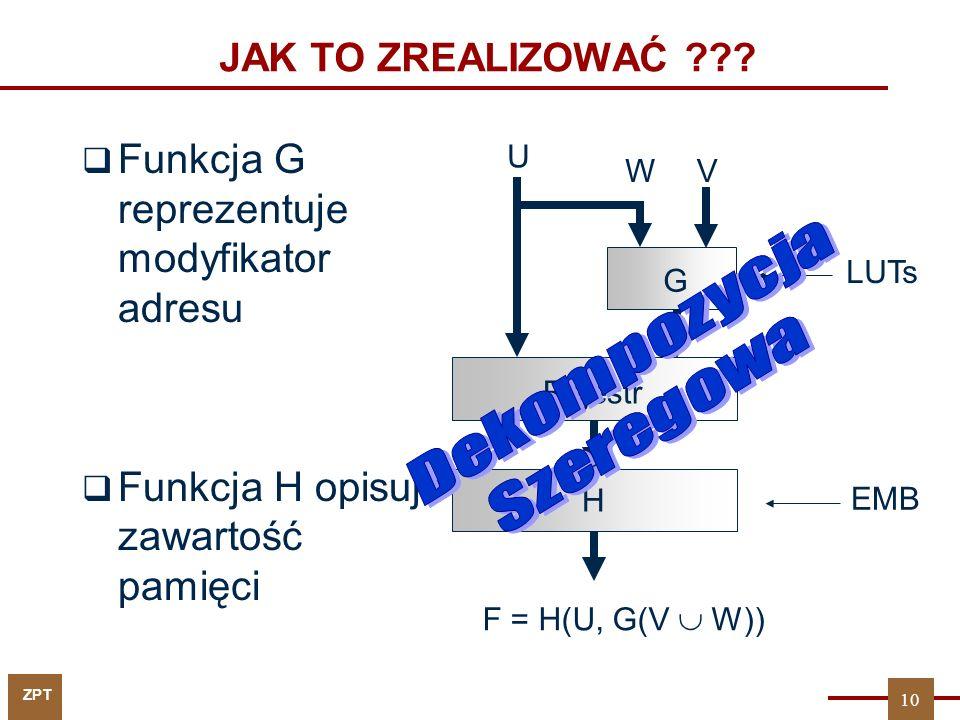 ZPT Funkcja G reprezentuje modyfikator adresu Funkcja H opisuje zawartość pamięci U WV G Rejestr H LUTs EMBEMB F = H(U, G(V W)) JAK TO ZREALIZOWAĆ ???