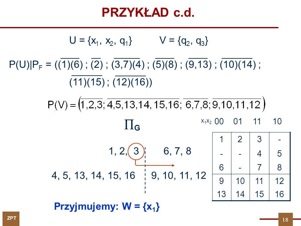 ZPT PRZYKŁAD c.d. U = {x 1, x 2, q 1 }V = {q 2, q 3 } P(U) P F = ((1)(6) ; (2) ; (3,7)(4) ; (5)(8) ; (9,13) ; (10)(14) ; (11)(15) ; (12)(16)) Przyjmuj