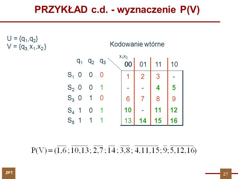 ZPT q 1 q 2 q 3 S 1 0 0 0 S 2 0 0 1 S 3 0 1 0 S 4 1 0 1 S 5 1 1 1 16151413 1211-10 9876 54-- -321 110100 x1x2x1x2 U = {q 1,q 2 } V = {q 3, x 1,x 2 } K