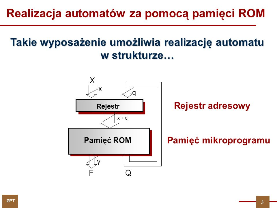 ZPT Implementacja automatu w układzie EPF 10K10 1)Implementation not possible – not enough memory recourses 2)Implementation not possible – not enough CLB recourses 34