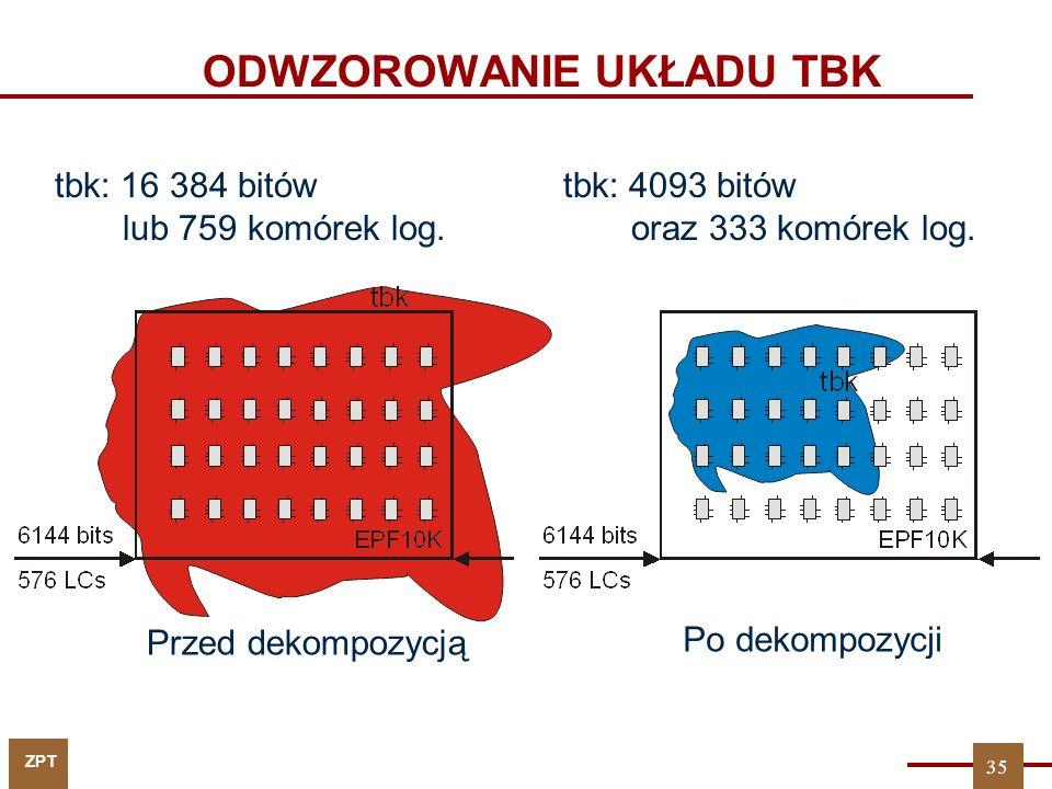 ZPT ODWZOROWANIE UKŁADU TBK Przed dekompozycją Po dekompozycji tbk: 16 384 bitów lub 759 komórek log. tbk: 4093 bitów oraz 333 komórek log. 35